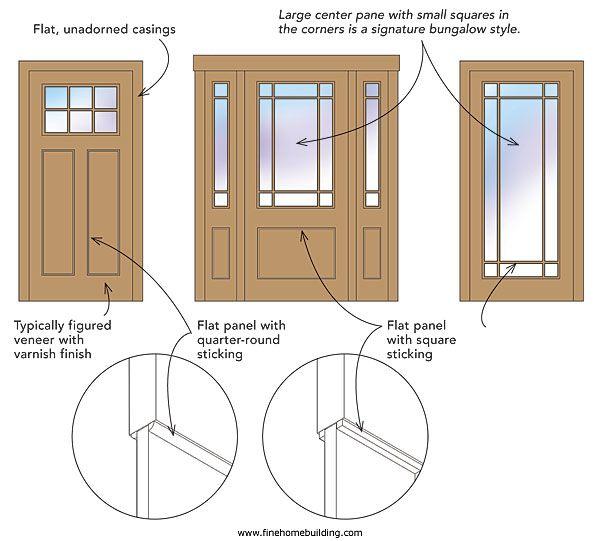 Front Door Drawing 33 best front doors images on pinterest | front doors, entry doors