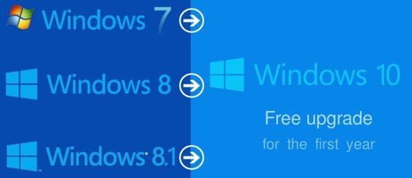 Window 10 Upgrade Woes