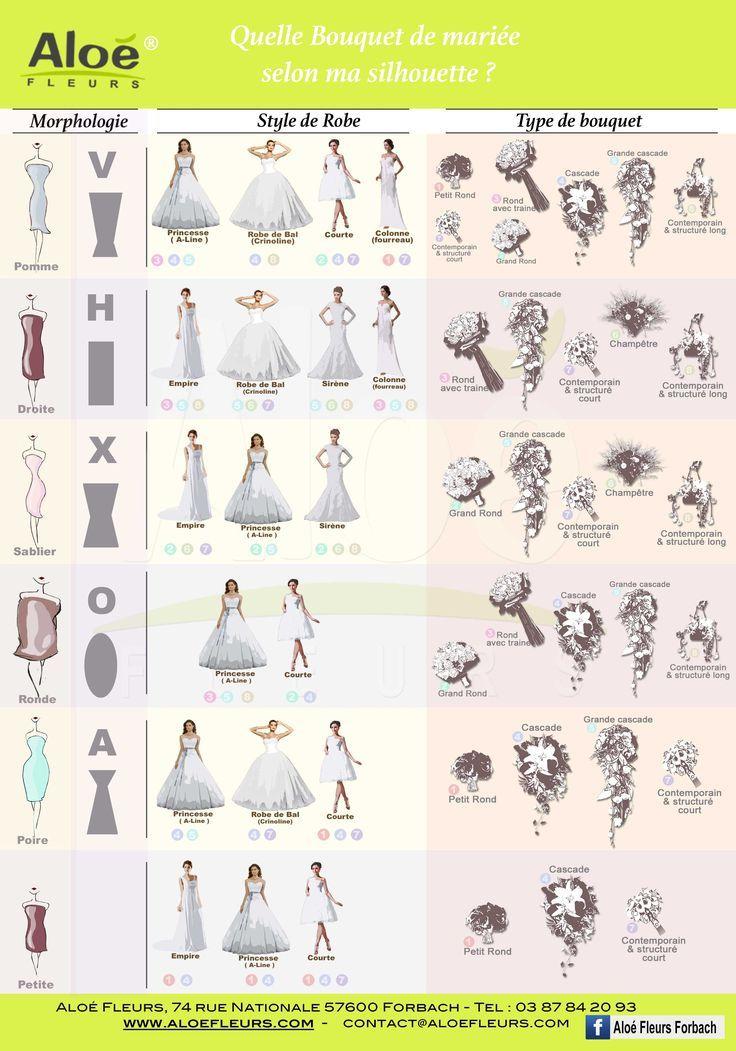 Tableau Bouquet De Mariée Et Robe Silhouette3                                                                                                                                                     Plus