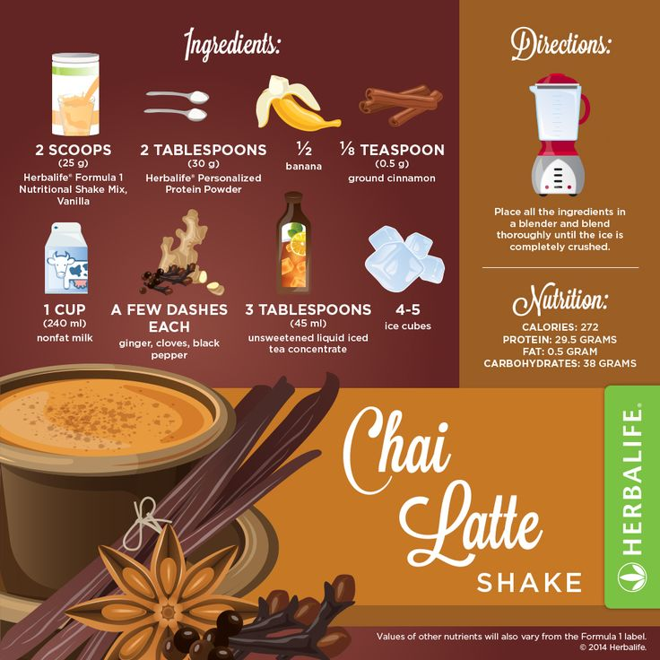 100+ Herbalife Shake Recipes On Pinterest