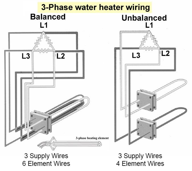 Wiring Diagram For Electric Water Heater Bookingritzcarlton Info Electric Water Heater Wall Outlets Outlet Wiring