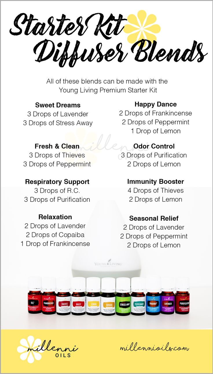 Young Living Premium Starter Kit Diffuser Blends | Essential Oils Diffuser Blends
