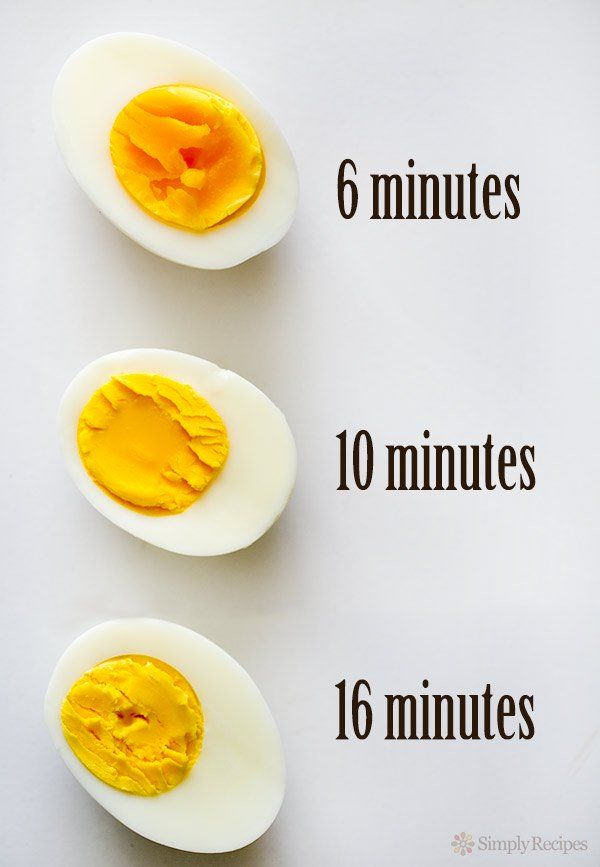 How To Make Perfect Hard Boiled Eggs Simplyrecipes Com Perfect Hard Boiled Eggs How To Cook Eggs Recipes