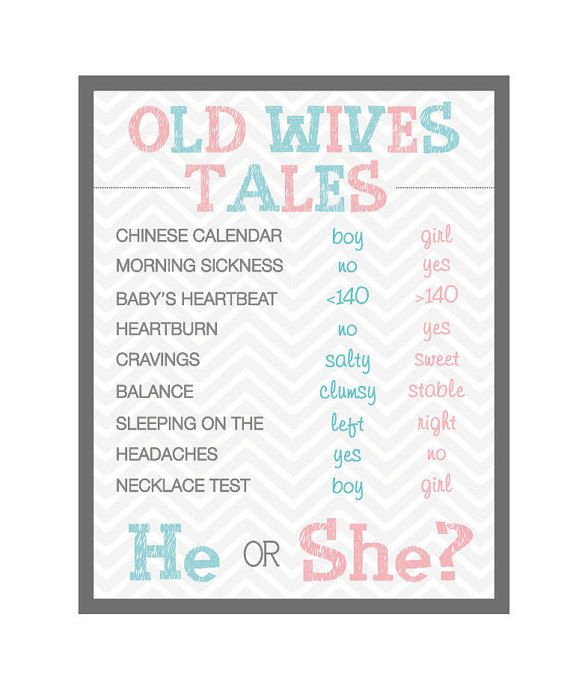 Gender Reveal Party Baby Old Wives Tales by DesignsByLindsayy