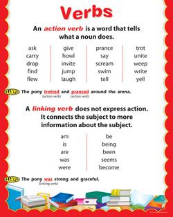 Verbs #English #Grammar #Verb #Verbs