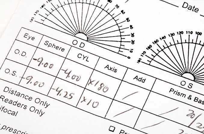 How To Read Your Eyeglass Prescription In 2020 Prescription Eyeglasses Eyeglasses Eye Facts