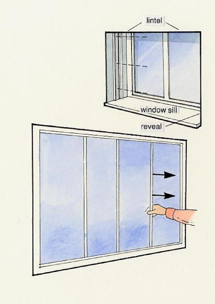 17 best images about diy secondary double glazing kits on for Best triple glazing
