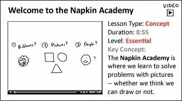 An Introduction to The Napkin Academy