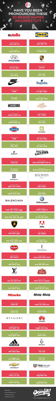 http://matadornetwork.com/life/youve-pronouncing-international-brands-wrong-years/
