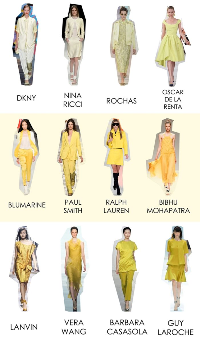 SS 14 Trends: Yellow