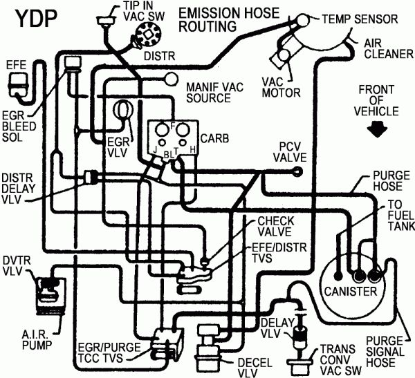 1986 Chevy Truck Engine Diagram and Need Some Help On My