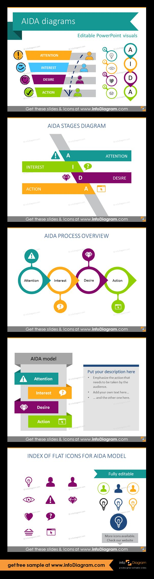 Collection AIDA marketing model diagrams as pre-designed PowerPoint slides. Fully editable vector shapes by using built-in PowerPoint tools (vector format). Colorful AIDA stages diagram with icons of 4 steps. AIDA process overview - ribbon and teardrops design. Index of AIDA icons: bulb, man, woman, eye, exclamation mark, diamond, heart, question mark, customer, mood, check sign.