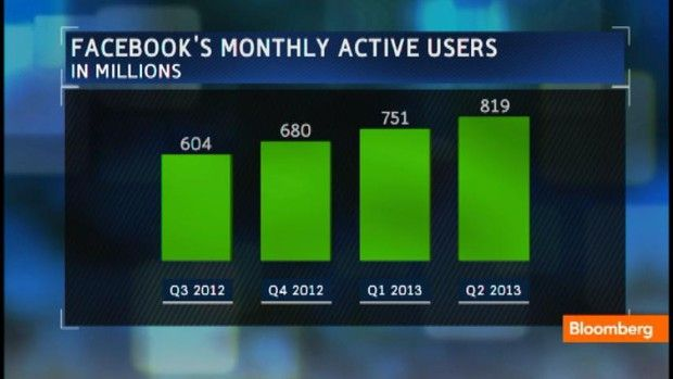 """Bloomberg's Jon Erlichman and Emily Chang discuss Facebook earnings in The Lead on Bloomberg Television's """"Bloomberg West."""