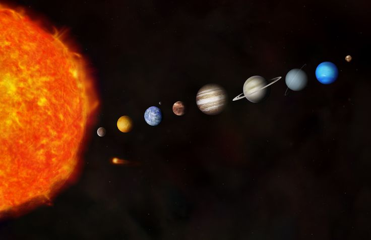 results the solar system - photo #38