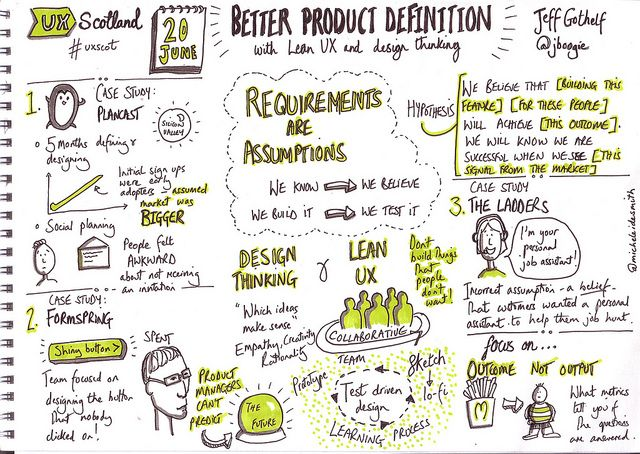 Better Product Definition - sketchnotes of a Jeff Gothelf talk Michele Smith