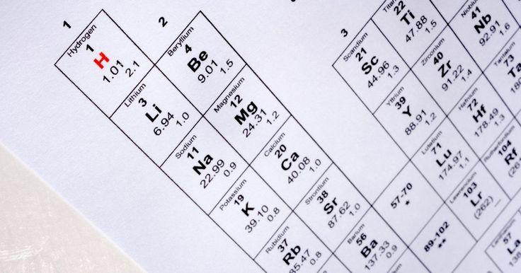 Experimentos con la tabla periódica para adolescentes. La herramienta más importante para muchos químicos es la tabla periódica de los elementos, en la cual se ordenan todas las sustancias materiales individuales conocidas. Aprender sobre la tabla periódica puede ser muy tedioso para los niños, pues implica una serie de letras y números que no tienen significado para ellos. Usar experimentos para ...