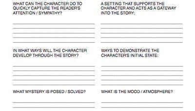 Writing Worksheet Wednesday: Opening Scene