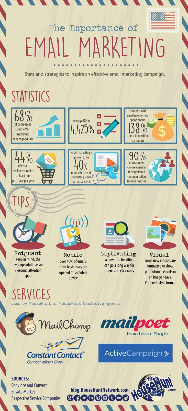 Here are the statistics and strategies that will inspire an effective email marketing campaign, plus the services that can get you started!
