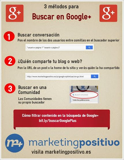 3 Maneras de buscar en Googe+ vía @Marketingpositivo