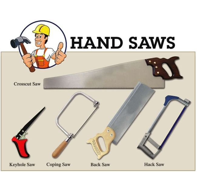 Five Common Types Of Hand Saws Wrencher S Reference
