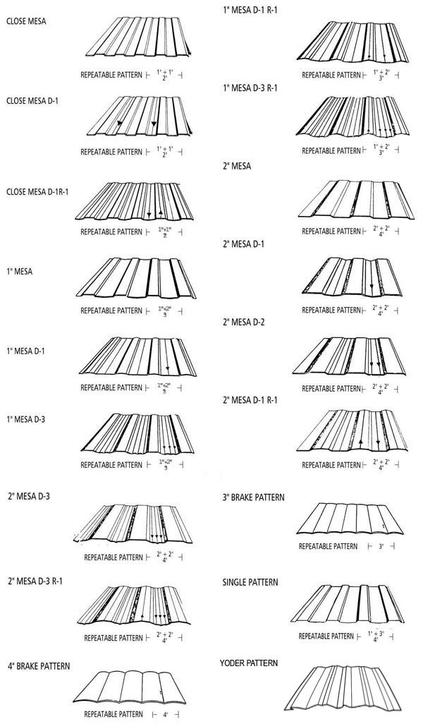Aluminum Siding: Aluminum Siding Rv