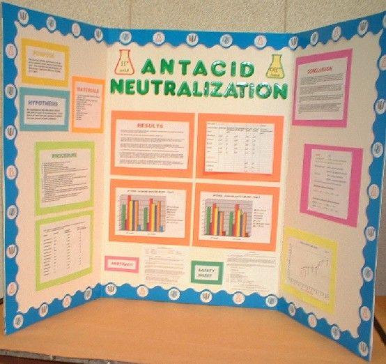 science fair display example