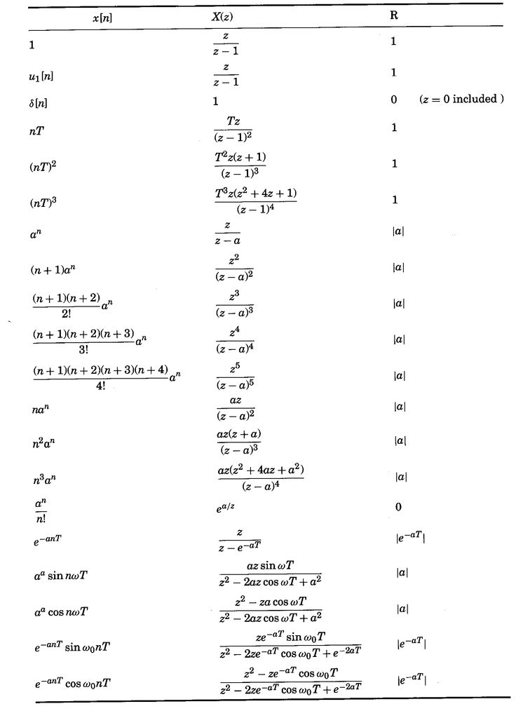 table of z transform pairs