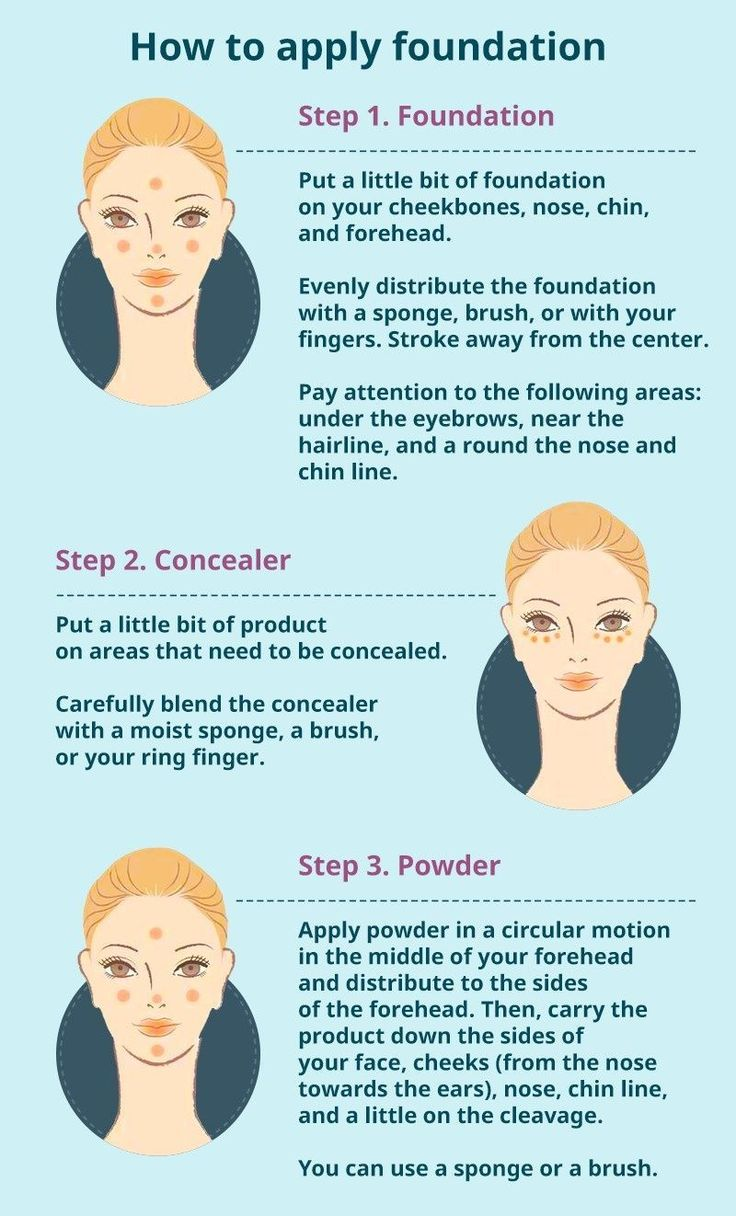 Learn All About Skin Care With These Tips