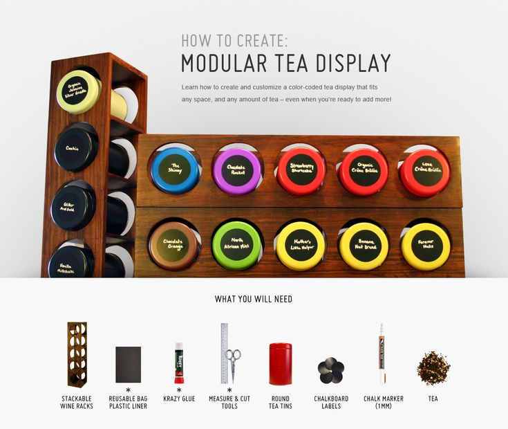 A step by step how-to for creating the Modular Tea Display by @moxylady. #diy #tea #display
