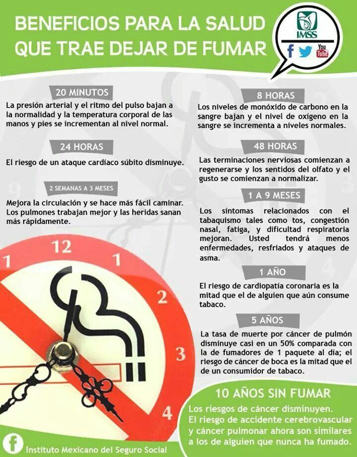 Como desacostumbrarse del fumar