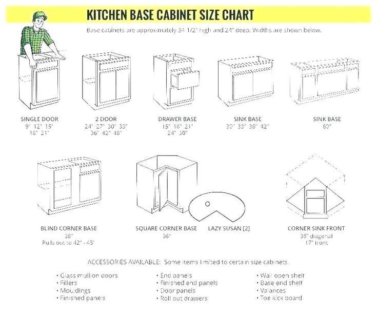 Kitchen Cabinet Dimensions A71c8972632f175ea70a9400463b3931 Kitchen Cabinet Dimensions Dansyun Info In 2019 Kitchen Cabinet Dimensions Cabinet Dimensions Kitchen Cabinets