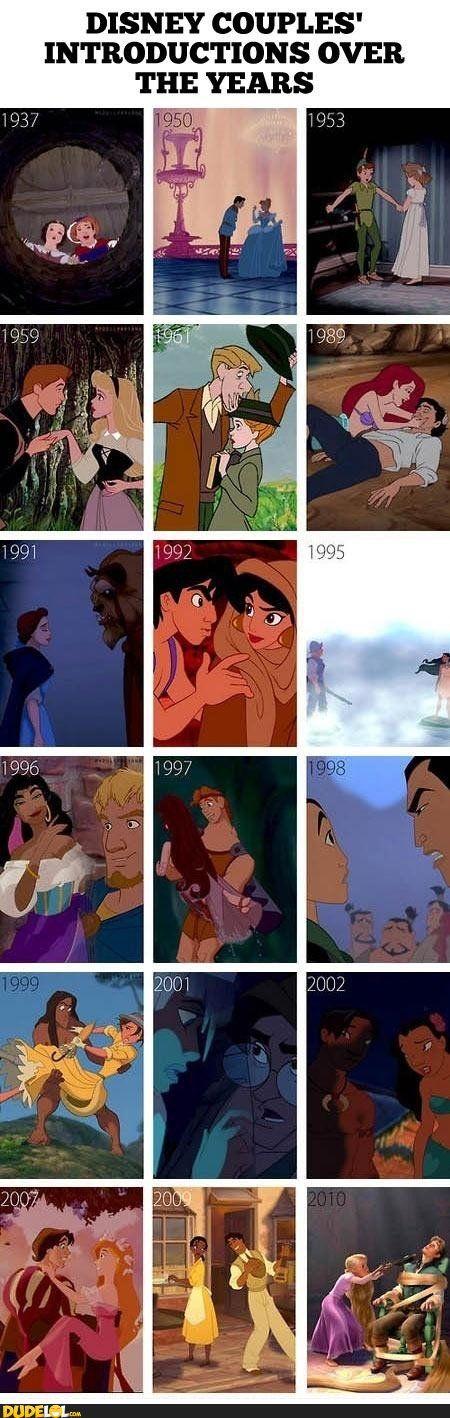 how Disney Couples first met