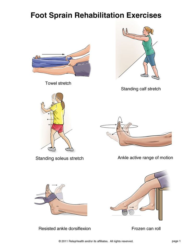 115 best images about Plantar Fasciitis, Heel Spurs & Foot ...