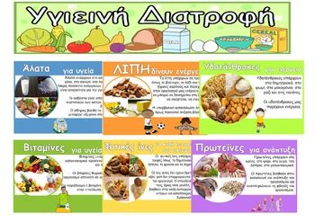 Healthy Eating Posters (in Greek)
