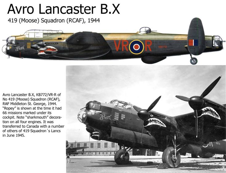 Avro Lancaster B.X | WWII Aircraft profiles & pictures ...
