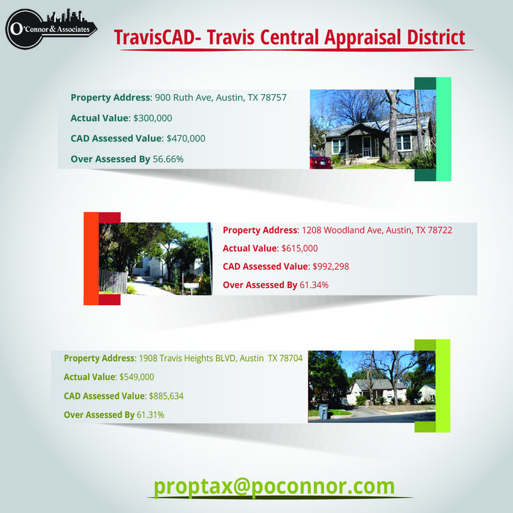 Pin on Travis central appraisal District