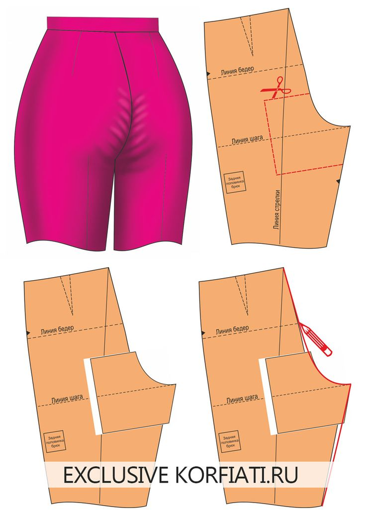 Sewing and Pattern Alterations (Fitting pants / trousers.)