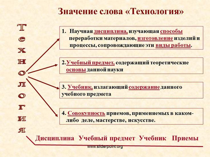 учебные презентации по предмету индустриальные технологии для мальчиков: 6 тыс изображений найдено в Яндекс.Картинках