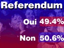 the ballots fromm 1995 referendum in Quebec