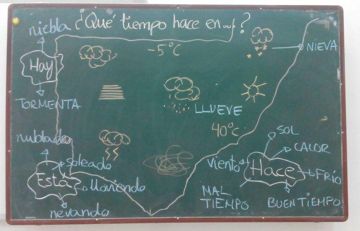 EL TIEMPO. Enseñando el tiempo a niños chinos de secundaria, de una manera muy gráfica para facilitar el aprendizaje.