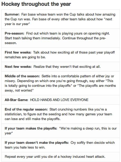Ahh, I can't even wait for next year's All-Star Games ... This is all so very true it's creepy