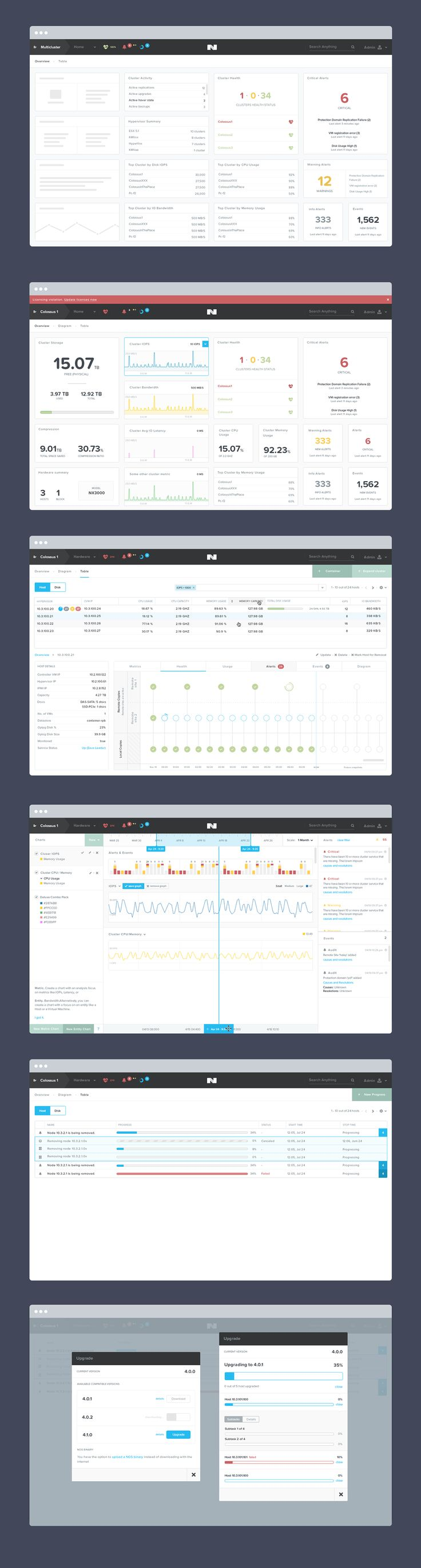 My job on the Nutanix UI is not only to be pushing in new features. It's also about iterating on style, consistency, overall user experience, animations and such. This is a design I made a few month ago iterating on our existing pages (like tables and ana…
