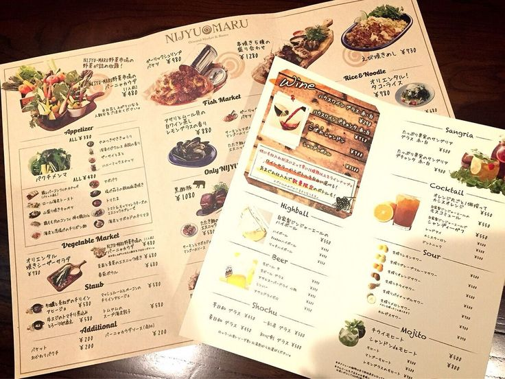 Best Japanese Foods List