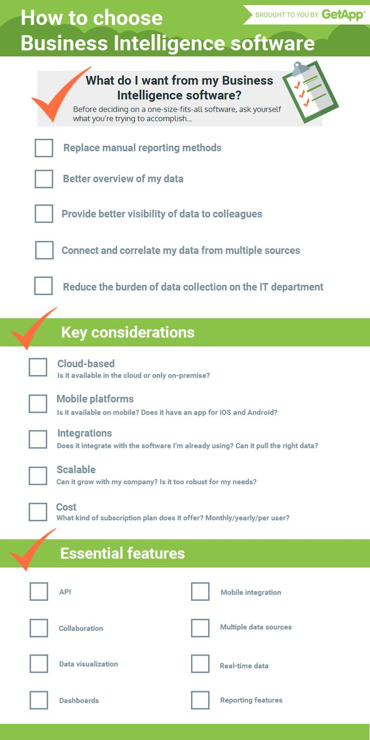 What to Look for in Business Intelligence Software: A Handy Checklist
