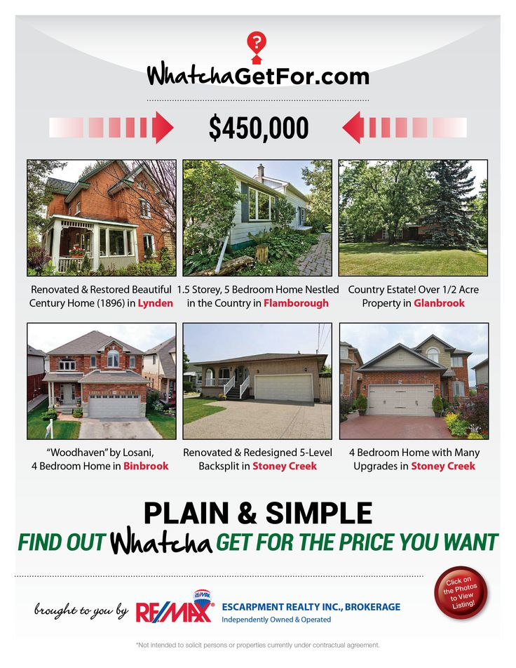 Looking for a home between $425,000 - $475,000 price point? Check out what RE/MAX Escarpment has to offer! If these homes are not within your price range, then check out www.whatchagetfor... to find homes in your budget.
