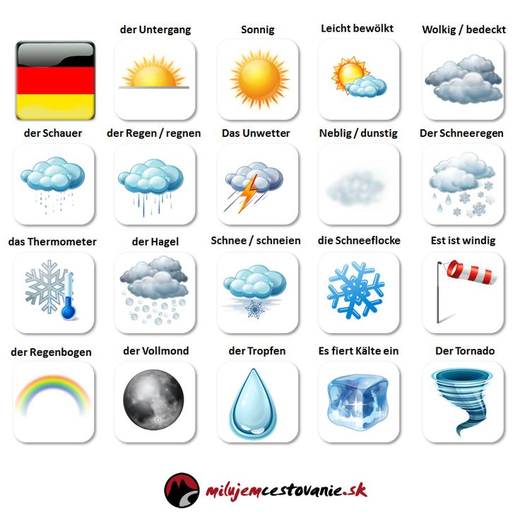 Das Wetter, Weather german vocabulary