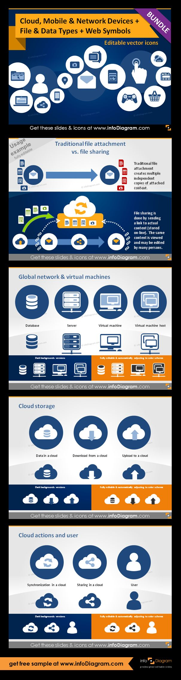 Cloud and Mobile Devices IT symbols. Global network and virtual machines icon pictograms: Database, Server, Virtual Machine, Virtual Machine Host. Cloud storage icon pictograms: Data in a cloud, Download from cloud, Upload from cloud. Cloud actions and user: Cloud synchronization, Cloud Sharing, User icon. Example on Traditional file attachment vs. file sharing.