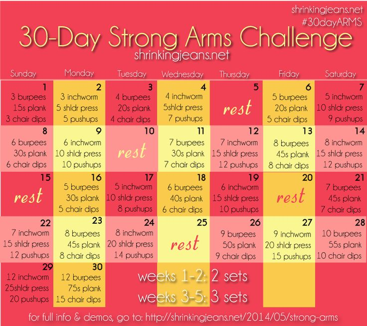 30-Day Strong Arms Challenge {a free workout calendar}