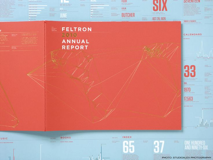 Best Corporate Reports Images On   Editorial Design