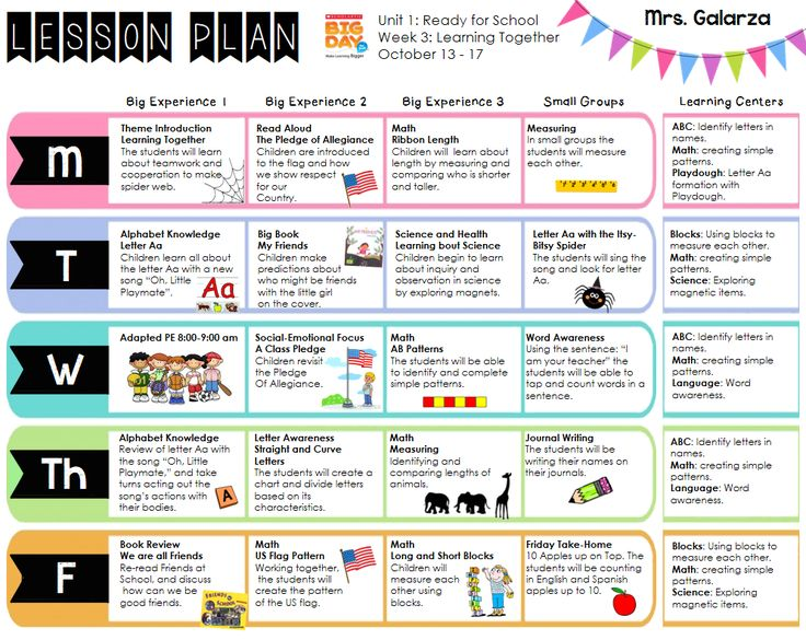how to create a lesson plan for kindergarten